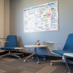 Business Collaboration Area Furniture for Insurance Company in Idaho